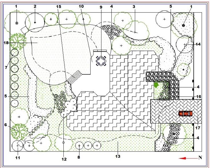 Landscape Establishment and Maintenance